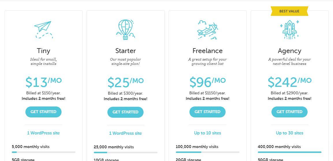 Managed WordPress Hosting Flywheel