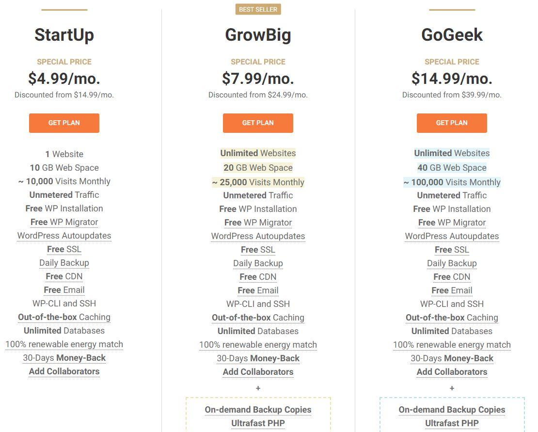 SiteGround Compare WordPress Plans